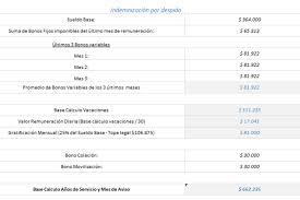 Calculadora De Finiquito En Chile | planilla de excel de cálculo de finiquito chile planillaexcel com