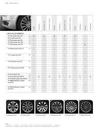 20 m light alloy double spoke wheels style 469m the bmw 7 series price list november 14