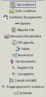 tabelle di contabilit