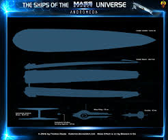 nexus mass effect andromeda ark nexus size comparison by euderion on