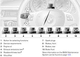 reset bmw 1 series service light service light