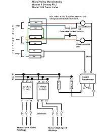 wiring diagram wiring diagram schneider contactor wiring diagram