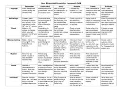 industrial revolution changes by leighbee23 teaching resources tes