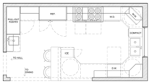 country kitchen floor plans kitchen floor plan the kitchen floor plans before after bird s