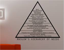 maslow s hierarchy of needs love wall art sticker decal kitchen