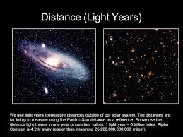 How Many Years In A Light Year 28 1 Light Year Miles Mysterious Universe Light Year