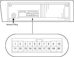 2001 honda civic radio wiring diagram pdf wiring diagram and