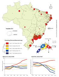 the brazilian urban system the trajectories of brazilian cities