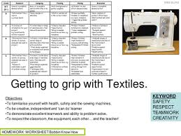 textiles health and safety by sophiamiller teaching resources tes