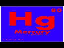 Periodic Table Mercury Study Guide 80 Mercury Periodic Table Of Elements Youtube
