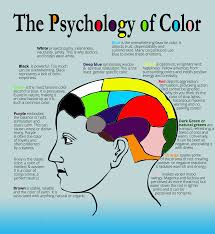 Color Of Earth by Affect Positive Mood For Your Family How Do Colors Affect Your
