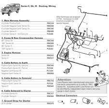 land rover wiring harness land wiring diagrams instruction