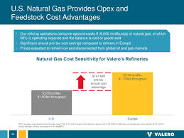 Average Gas Price by Valero Energy Corporation Vlo Presents At Barclays Ceo Energy