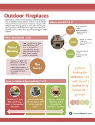 outdoor fireplace planning guide the concrete network
