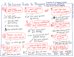 series a no excuses guide to blogging