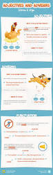 adjective and adverb phrases hints and tips infographic