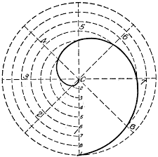 draw spiral of archimedes geometria sagrada pinterest spiral