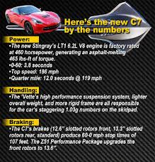c7 corvette aftermarket c7 corvette parts corvette parts and accessories