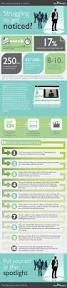 Victoria Jobs Resume by 103 Best Workforce Readiness Images On Pinterest Career Advice