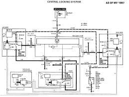 03 best power door lock actuator wiring diagram sevimliler fair