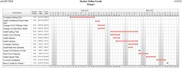 100 openoffice timeline template weekly calendar 2016 for