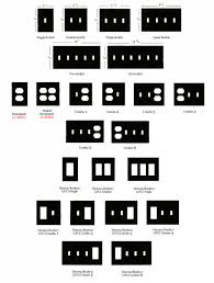 light switch cover dimensions switch plate covers teal switchplate sizes switchplate gallery