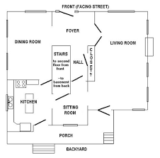 first floor of buffy u0027s house this is accurate welcome to the