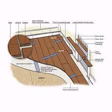 laying engineered wood flooring meze
