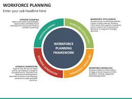 workforce planning template free 28 images workforce planning