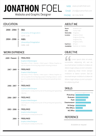 Free Graphic Resume Templates Free Resume Template Psd Resume Templates Free Download Resume