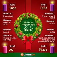 Why Do Catholics Light Candles Best 25 Catholic Ideas On Pinterest Catholic Prayers Roman