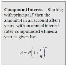 openalgebra com interest problems