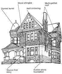 Queen Anne House Plans Historic 829 Best Victorian Architecture Images On Pinterest Victorian