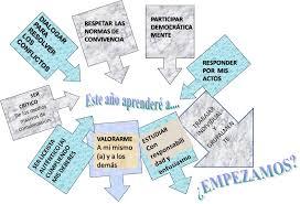 colombia libro de lectura grado 6 ética y valores sexto grado profemargarita s blog