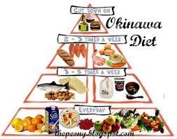 pyramid okinawa diet foods program bible u0026 days of old foods