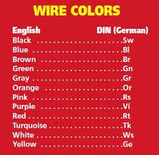 wire and wire codes metric and american for vehicles