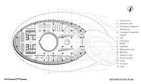 arch blog архитектура и дизайн variety of plans планы