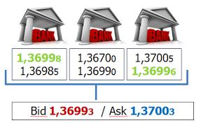 prezzo bid cfd e dealink desk maneggiare con cura diario di trading