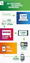 top 25 best lloyds banking group ideas on pinterest national