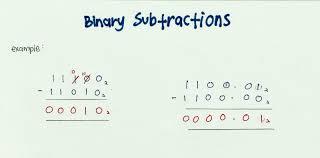 subtracting binary opzioni binarie 60 secondi con stocastico