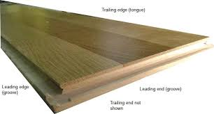 installing laminate engineered wood floating floors home