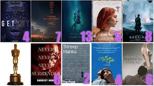 film oscar record 90th oscar nominations shape of water leads darkest hour and