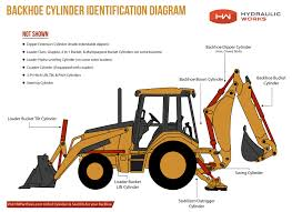 identifying backhoe cylinders hw part store