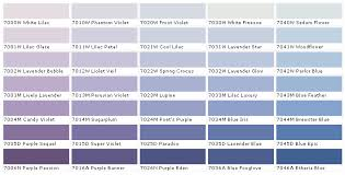 duron paint color chart good choices for painting home interior