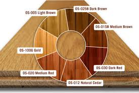 Wood Floor Refinishing In Westchester Ny Dustless Wood Floor Sanding U0026 Refinishing U2013 Floor Master