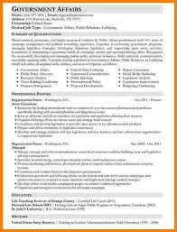 Government Sample Resume Resume Samples For Government Jobs Glamorous Creating A Resume
