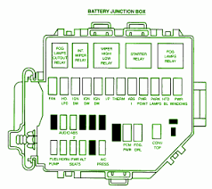 2001 ford mustang fuse box ford mustang engine compartment fuse box diagram circuit wiring