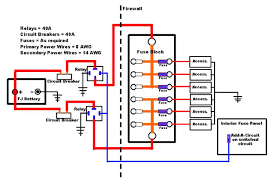 fused wiring schematic basic electrical schematic diagrams