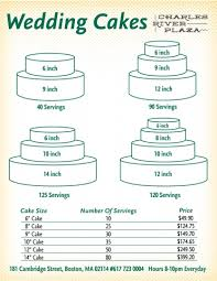 wedding cakes cost wedding cake prices amusing wedding cakes crp 2014 01 wedding
