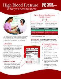blood pressure patient education tools
